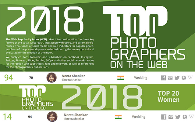 Top 100 Photographers on the Web-image
